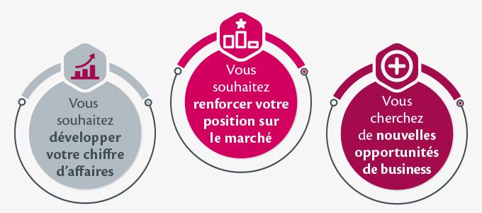 infographie_quel_but_cherchez_vous