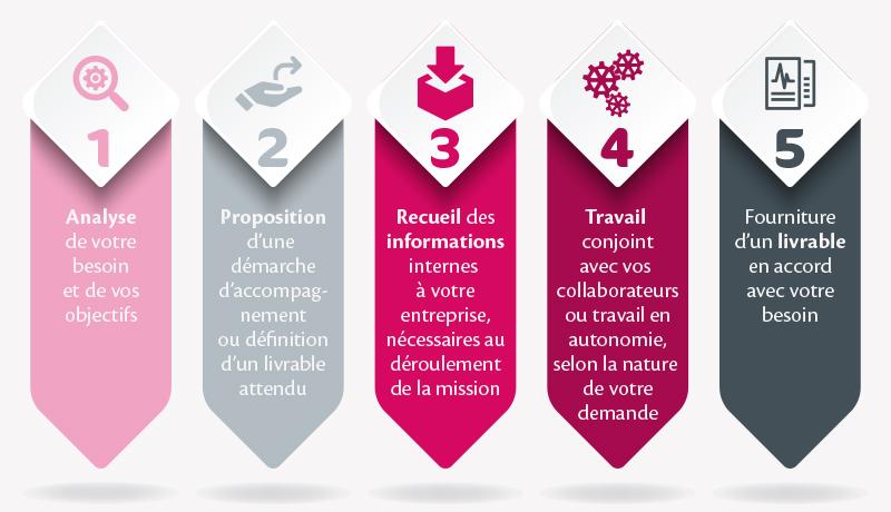 infographie_demarche