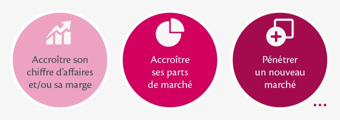 infographie_finalités
